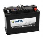 Promotive Black 12V 100/720
